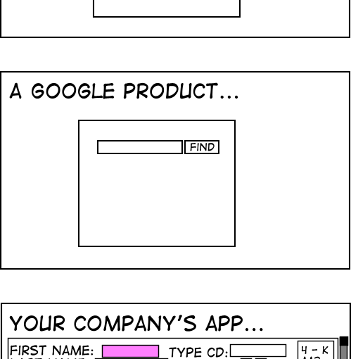 Apple Product, Google Product, Your Product