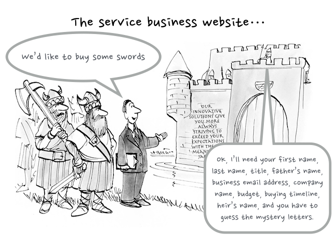 Fortifying your website against your customers?