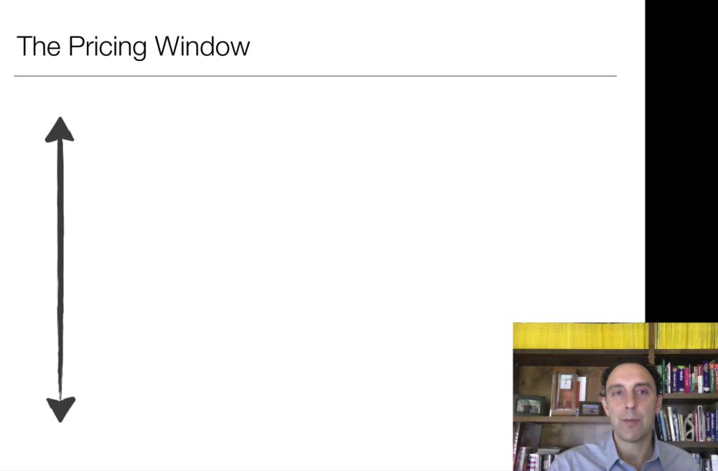 Pricing Window Card